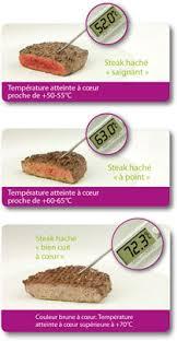 cuisiner steak hach consommer le steak haché cuisine et achat la viande fr