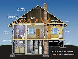 simple efficient house plans simple energy efficient house plans thesouvlakihouse