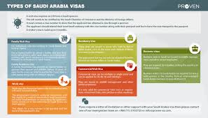 which saudi arabia visa do you need proven