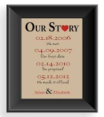 3rd wedding anniversary gifts for him amazing 3rd wedding anniversary gifts for him images dress