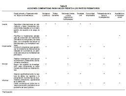 tabla de ingresos para medical 2016 revista chilena de obstetricia y ginecología artículos