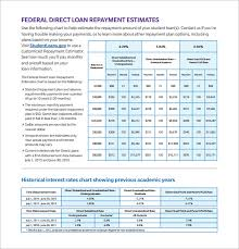 sample loan interest calculator 9 free documents in pdf excel
