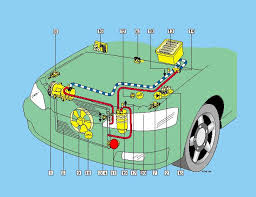 renault clio fan wiring diagram 28 images mgf schaltbilder