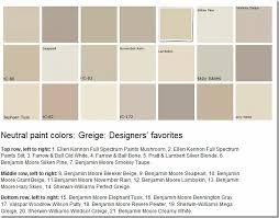 best warm gray paint colors monstermathclub