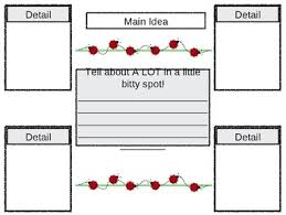 main idea graphic organizer worksheet 1st grade by alicia bates tpt