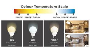 light bulb kelvin scale incandescent light bulb color temperature free download wiring
