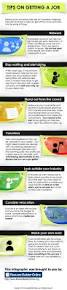 How To Make A Resume For Your First Job 25 Best First Job Tips Ideas On Pinterest Resume Builder