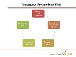 preparedness business plan