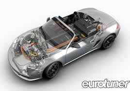 electric porsche supercar electric porsche boxster e power components eurotuner magazine