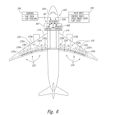 patent us7338018 systems and methods for controlling aircraft