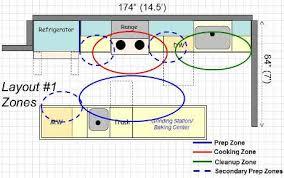 Galley Kitchen Layout Designs - galley kitchen layout dimensions amazing design ideas galley