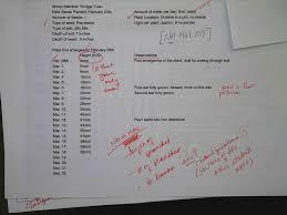 28 20 ap bio study guide answers 130483 mrs rall ap biology