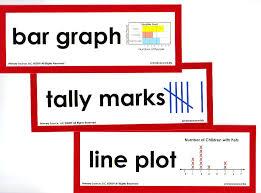 technology tailgate common core line plots technology