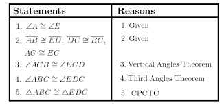 Cpctc Worksheet Answers Congruent Triangles Wyzant Resources