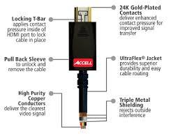 falsse advertising on amazon black friday denon receivrt amazon com accell b104c 007b 40 avgrip pro high speed hdmi cable