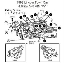 solved i need to know the firing order for a 1996 lincoln fixya