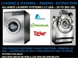 alka laundry equipment