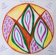 expressive arts therapy learn how expressive therapy can support you in emotional healing