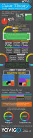 Best Website Color Schemes by 963 Best Images About Inforgraphics On Pinterest
