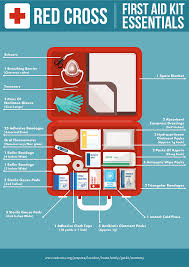 how to create your personal first aid kit aid kit red cross and