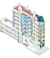 casa batllo floor plan casa batlló barcelona españa 1904 1906 arq antoni gaudí 25