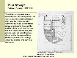 Villa Savoye Floor Plan Philosophies Of Le Corbusier