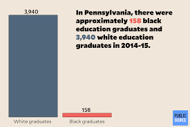 makeup school pittsburgh pittsburgh has a severe shortage of black teachers and that s
