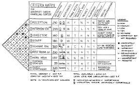 interior decorating program simple architectural program interior design ideas contemporary on