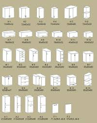 profondeur meuble haut cuisine hauteur standard meuble cuisine 0 hauteur standart meuble haut