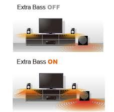 yamaha yht 299 home theater system amazon com yamaha rx v383bl 5 1 channel 4k ultra hd av receiver
