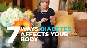 Does Diabetes Cause Hair Loss 5 Strange Symptoms That Could Be Early Signs Of Type 2 Diabetes