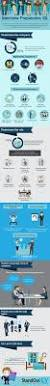 what skills to put on a resume infographic a website