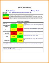 100 report dashboard template iavm executive summary