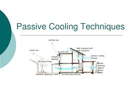 natural cooling clerestory google search building materials