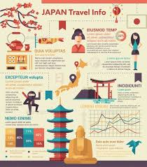 travel info images Japan travel info poster brochure cover by decorwm graphicriver jpg