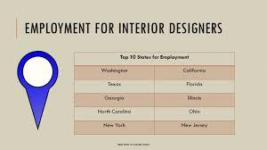 Principles Of Interior Design Pdf Terrific Interior Design Basics Pics Inspiration Tikspor