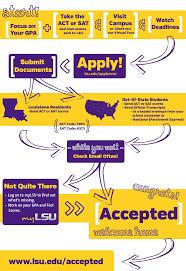 Lsu Campus Map Your Roadmap To Getting In To Lsu U2014 Lsu Undergraduate Admissions