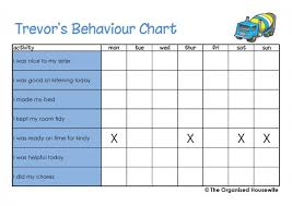 9 best images of examples of reward charts 5 year old chore