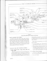 ford hydraulics the tractor has auxillary ports but i