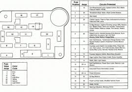 1998 e150 fuse box wiring diagrams