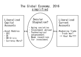 understanding the global economy for non finance people u2013 art and