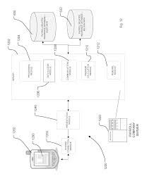 patent us20100094666 system and method for processing and