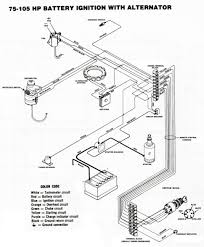 basic marine wiring diagrams wiring diagram byblank