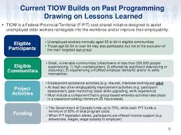 Resume For Older Workers Targeted Initiative For Older Workers Tiow Best Practices In Local U2026