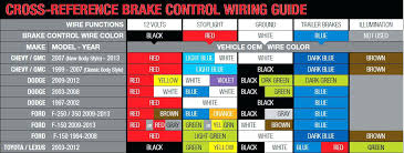 trailer wiring kit with electric brakes trailer wiring diagram