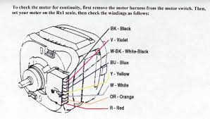 the direct drive motor test