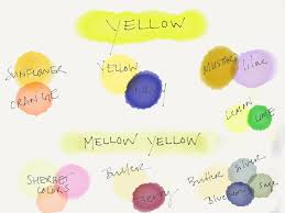 yellow mellow or bright we have the shade for you new england