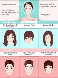 what hair suits a strong chin best 25 diamond face shapes ideas on pinterest diamond face