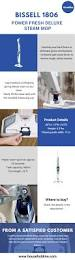 Amazon Com Bissell Symphony Pet All In One Vacuum And Steam Mop 17 Best Infographics Images On Pinterest Infographics Vacuums