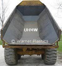 Used Dump Truck Beds Dump Truck Liners Dump Trailer Liners Plastic Dump Truck Bed Liner